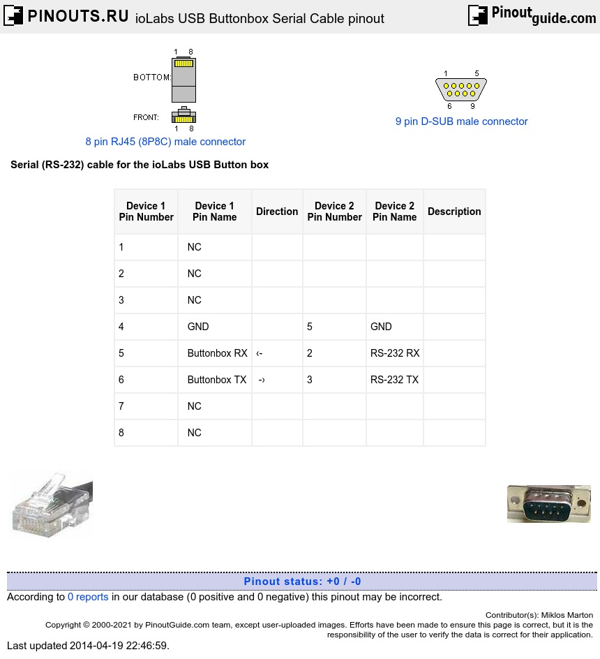 hight resolution of iolabs usb buttonbox serial cable diagram