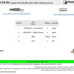 Usb Pinout Diagram 2001 Pontiac Grand Am Se Audio Wiring Apple Ipod Shuffle 2g Interface Pinoutguide Com