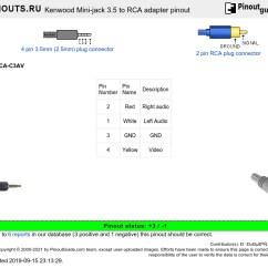 Rca Jack Wiring Diagram Truck Damage Kenwood Mini-jack 3.5 To Adapter Pinout @ Pinoutguide.com