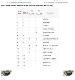 trendnet tk 210k avocent switchview mm1 mm2 kvm cable diagram [ 1024 x 951 Pixel ]
