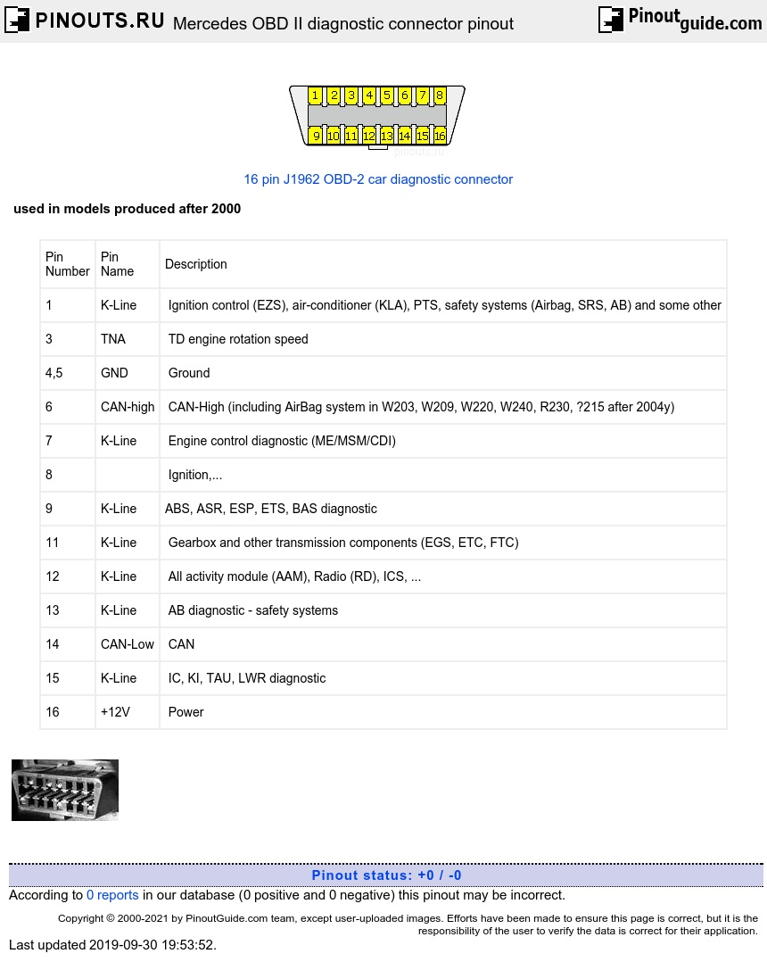 hight resolution of 1939 dlc wiring diagram wiring diagram for youmercedes obd ii diagnostic connector pinout diagram pinoutguide
