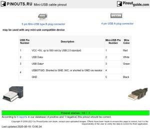 MiniUSB cable pinout diagram @ pinoutguide