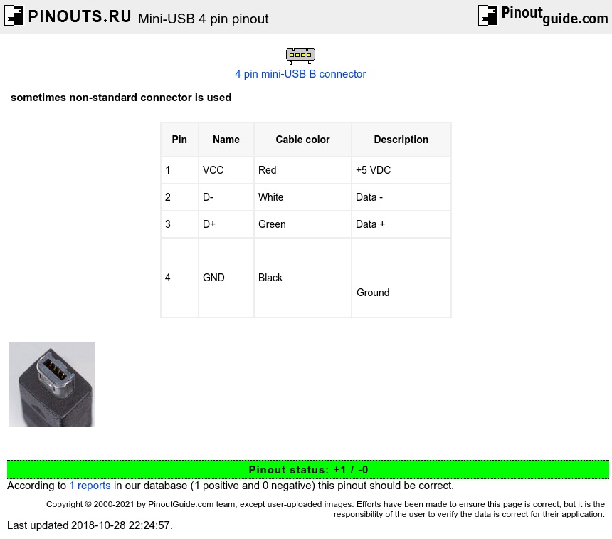 mini usb plug wiring diagram high level network topology b great installation of 4 pin pinout pinoutguide com rh micro