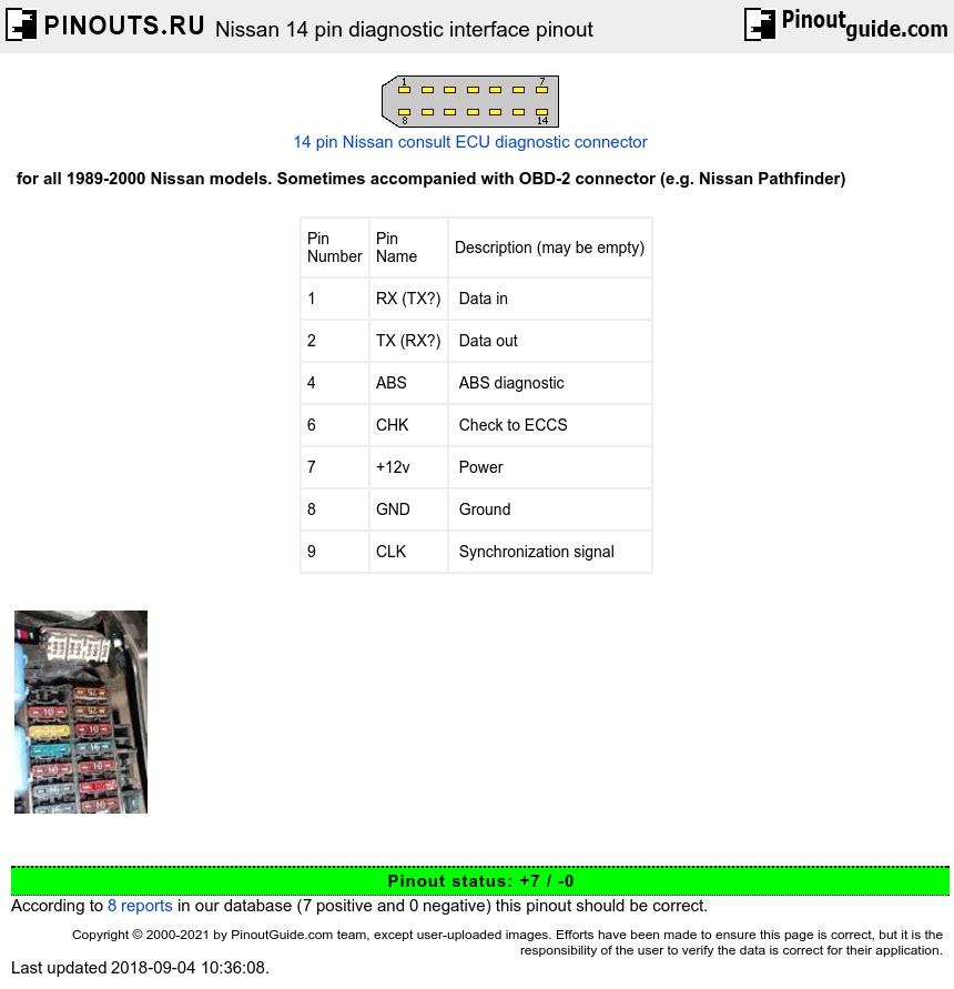 medium resolution of nissan 14 pin diagnostic interface pinout diagram pinoutguide com cord ez scan obd ii