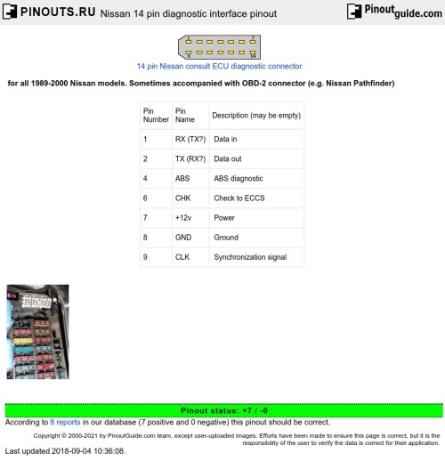 small resolution of nissan 14 pin diagnostic interface pinout diagram pinoutguide com cord ez scan obd ii