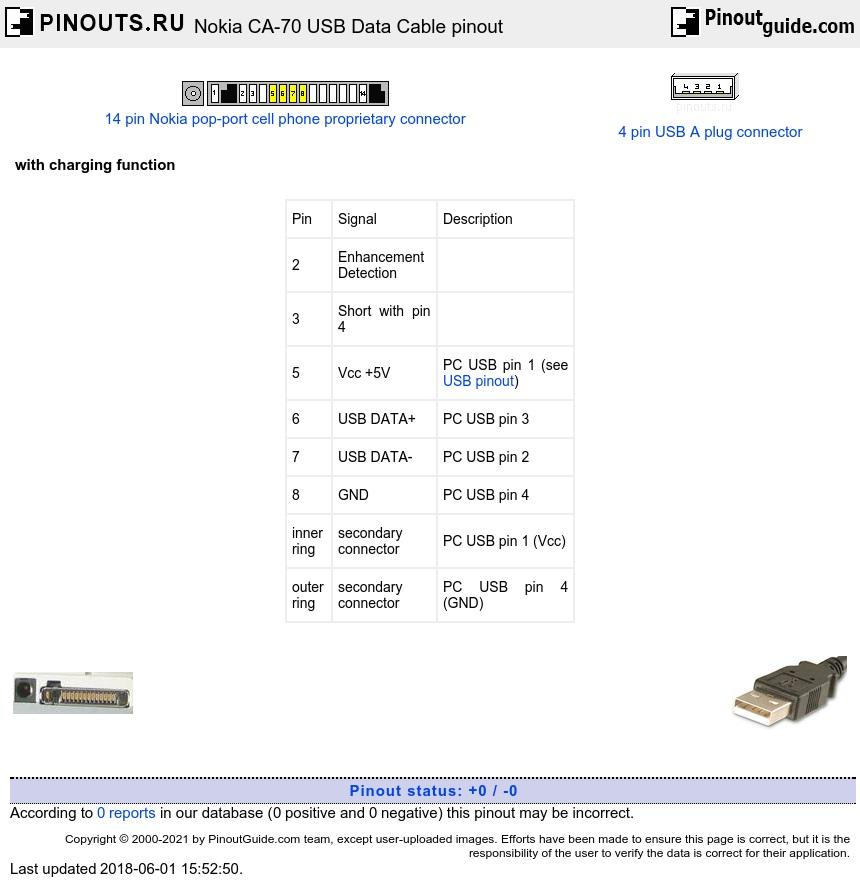 medium resolution of nokia ca 70 usb data cable diagram