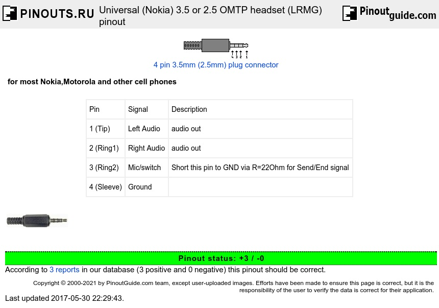 omtp_headset?resize\\\\\\\=665%2C383 mr77a e185959 wiring diagram,a \u2022 indy500 co  at reclaimingppi.co