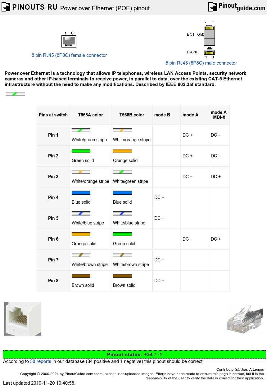 cat5 a wiring diagram male rabbit anatomy power over ethernet poe pinout pinoutguide