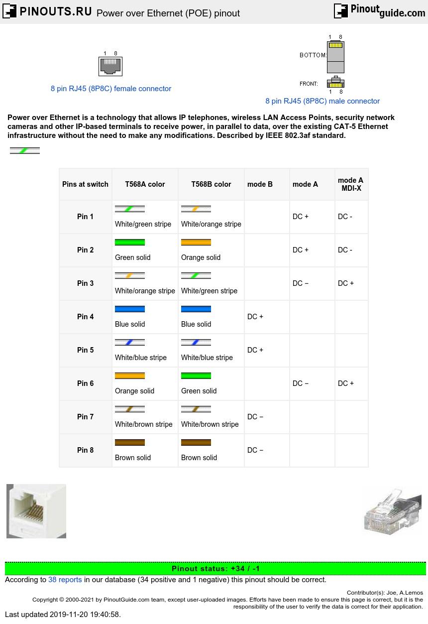 25 Pin Rs232 Wiring Diagram | Wiring Liry Fanuc Db To Rj Wiring Diagram on