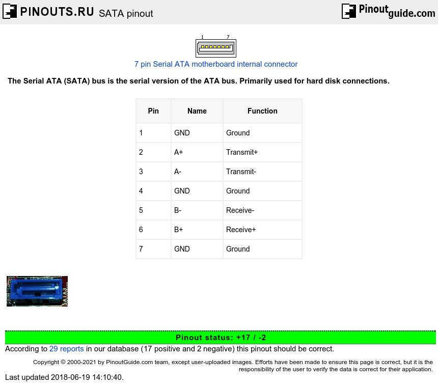 usb to serial port wiring diagram 480v single phase transformer sata pinout @ pinoutguide.com