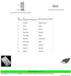 symbol ls2208 barcode handheld scanner interconnection cable pinout symbol ls2208 wiring diagram symbol ls2208 barcode handheld [ 1024 x 908 Pixel ]