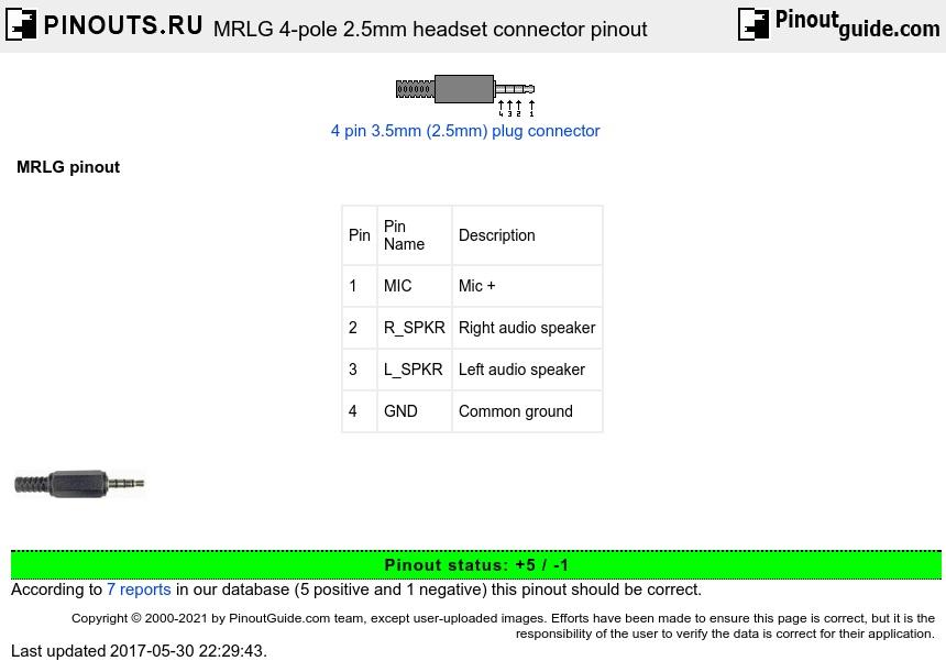 Mrlg 4 Pole 2 5mm Headset Connector Pinout Diagram