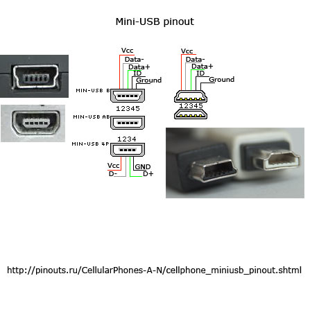 micro usb charging cable wiring diagram wiring diagram weekend diy usb on the go from old cables android central