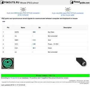 Mouse (PS2) pinout diagram @ pinoutsru