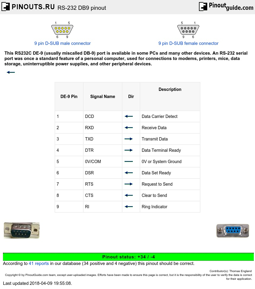 medium resolution of rs 232 db9 pinout diagram pinouts ru rj45 to db9 adapter pinout db9 pinout diagram