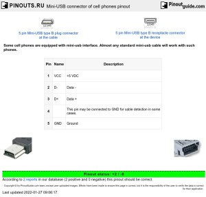 MiniUSB connector of cell phones pinout diagram @ pinoutsru