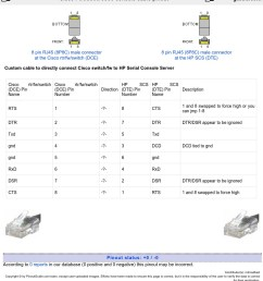 cisco console cable wiring diagram 3550 wiring diagram g11 rs485 to rj45 wiring diagram cisco [ 1024 x 957 Pixel ]