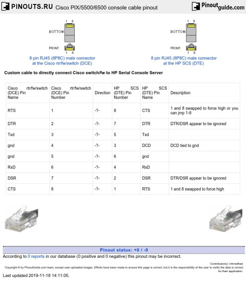 small resolution of rj45 wiring diagram console schema diagram database cisco rj45 rollover cable pinout diagram pinoutsru wiring diagram