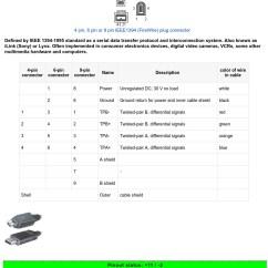 6 Pin Connector Wiring Diagram 2000 Silverado Trailer Firewire Ieee1394 Bus Interface Pinout Pinouts Ru