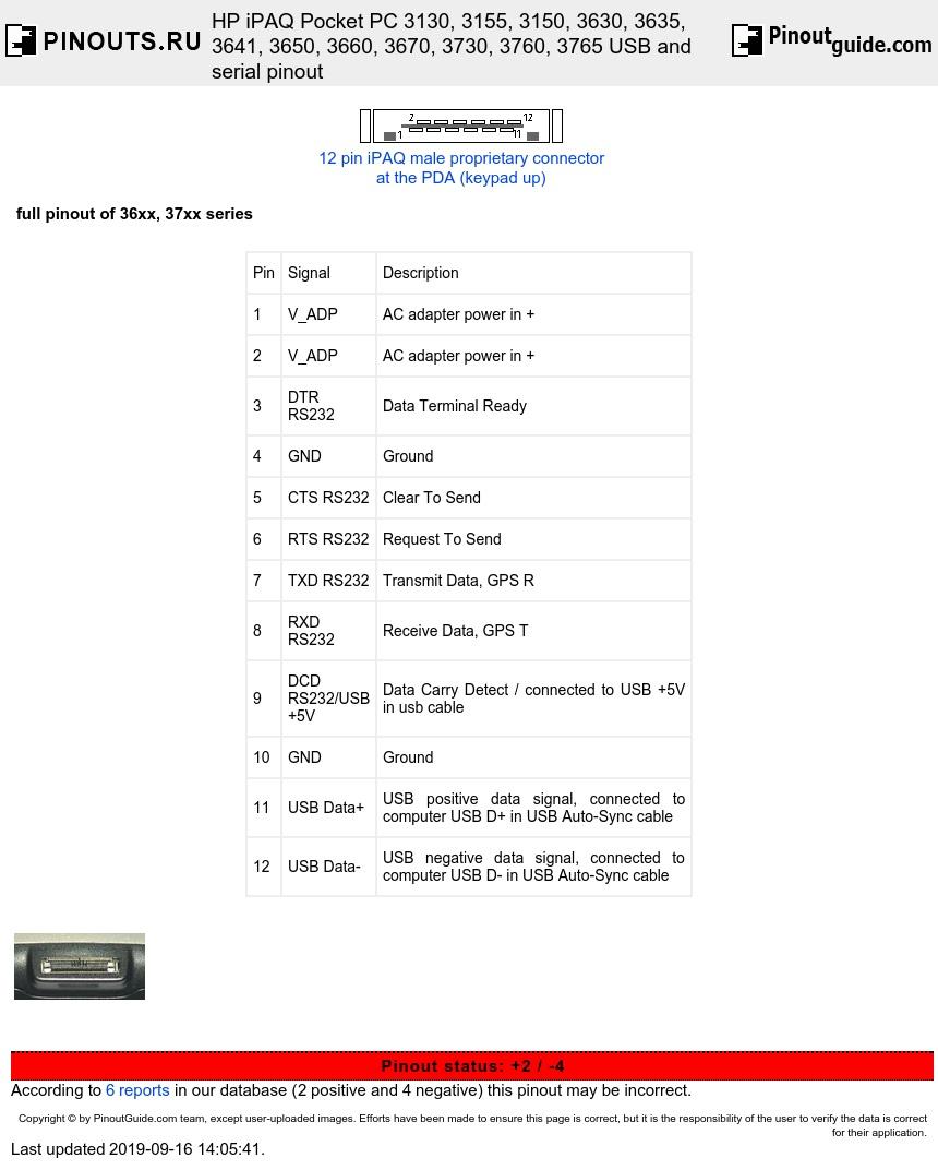 medium resolution of hp ipaq pocket pc 3130 3155 3150 3630 3635 3641