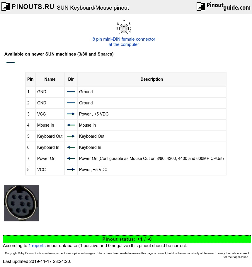 medium resolution of  mouse wiring diagram sun keyboard mouse pinout diagram pinouts ru