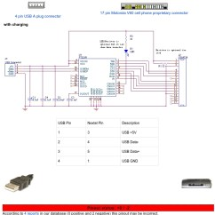 Usb Pin Diagram Sun Super Tach 2 Wiring Data Cable 18 Images