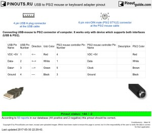 USB to PS2 mouse or keyboard adapter pinout diagram