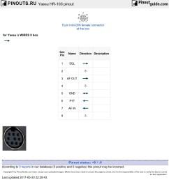 yaesu hr 100 pinout diagram pinouts ruyaesu hr 100 diagram [ 1024 x 827 Pixel ]
