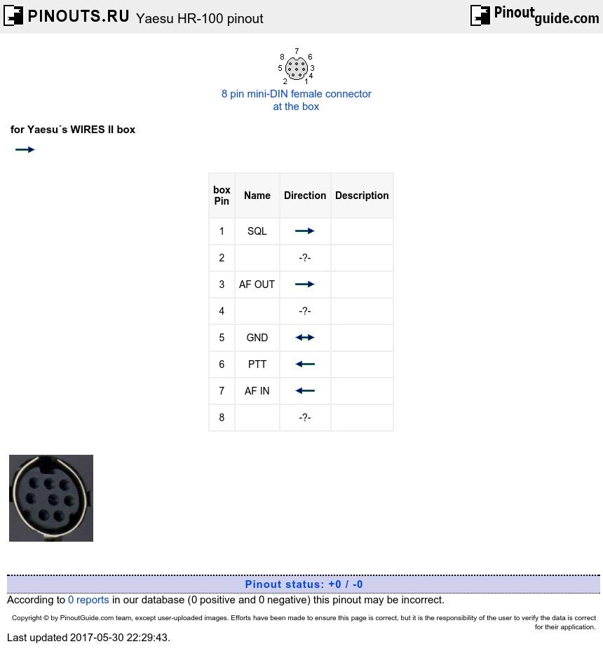 hight resolution of yaesu hr 100 pinout diagram pinouts ruyaesu hr 100 diagram