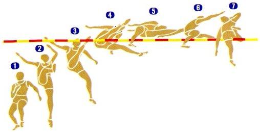 warframe how to high jump