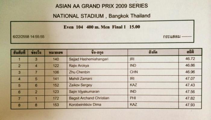 2015 Asian Grand Prix