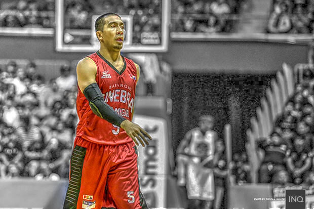 PBA Live Streaming: Ginebra vs TNT (April 23, 2017)