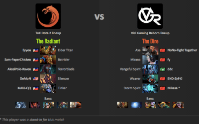 TI 6 Main Event: TnC takes down Chinese VGR