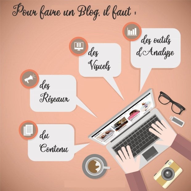 Faire-son-blog (2)