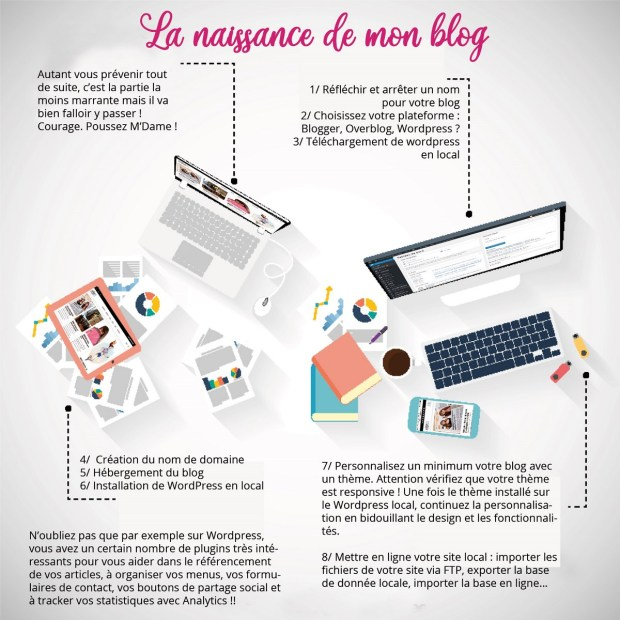 Faire-son-blog (6)