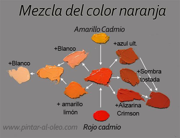 Cmo se hace el color naranja anaranjado  Pintar al leo