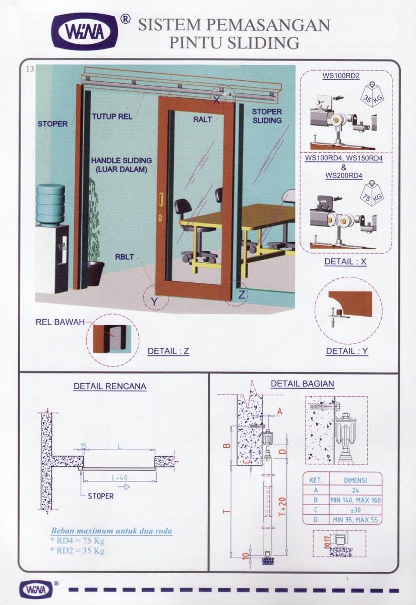 GAMBAR PINTU SLIDING  082140189210  Produsen Pintu Garasi Besi Wina  Rel Pintu Besi Wina