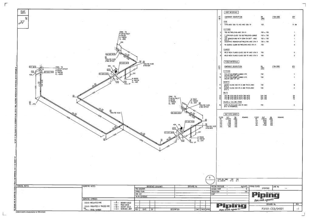 Piping Design Methoden & Technieken
