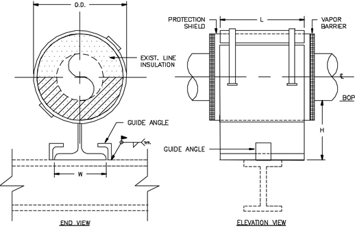 Cryogenic Pipe Insulation Supports