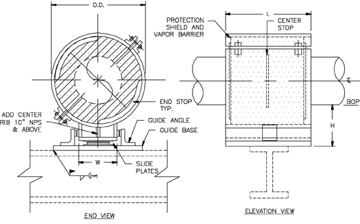 High Temperature Pipe Insulation – Hot Shoes