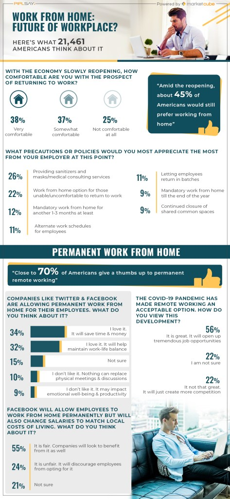 Work From Home Policy