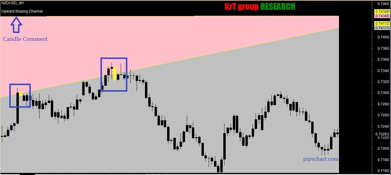 Candlestick Pattern Recognition AFL Amibroker With Shading