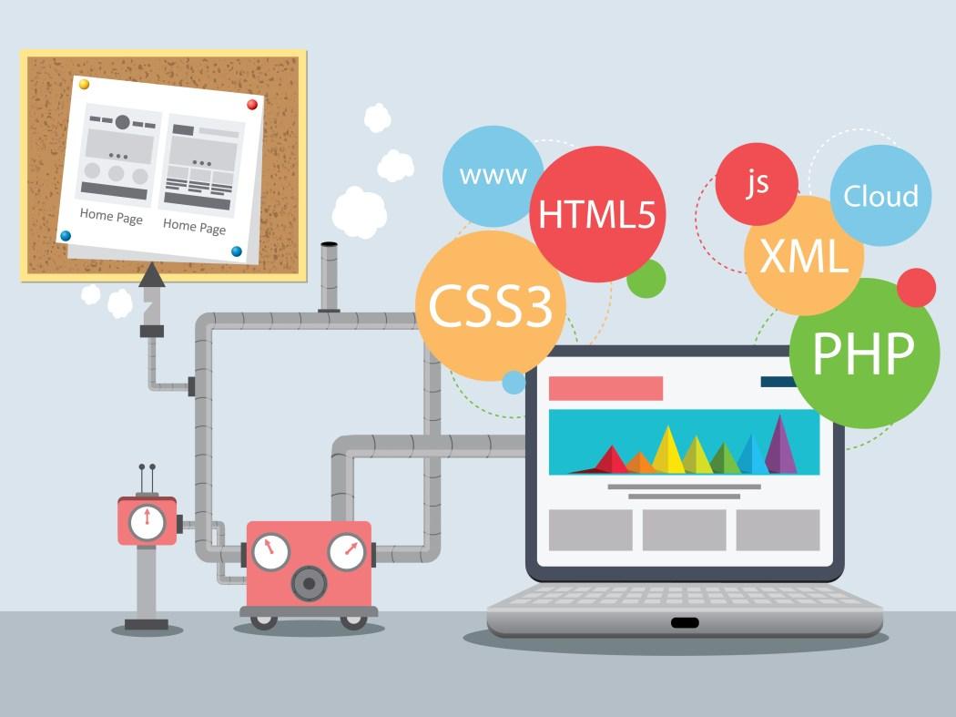 Web Design Factory - WordPress, Website