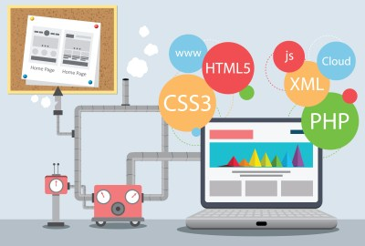 Web Design Factory - WordPress, Website