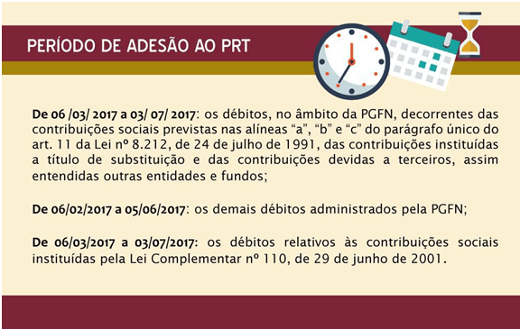PerododeadesoaoPRT2.png