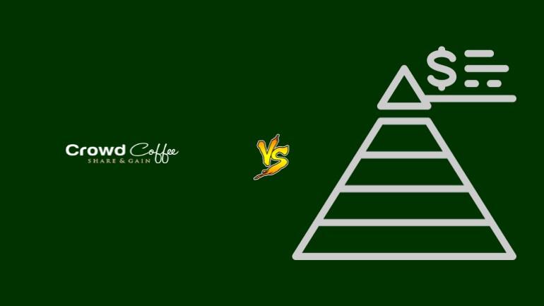 Crowd Coffee Pirâmide Financeira Scam Ponzi Fraude Confiavel Furada - Versus
