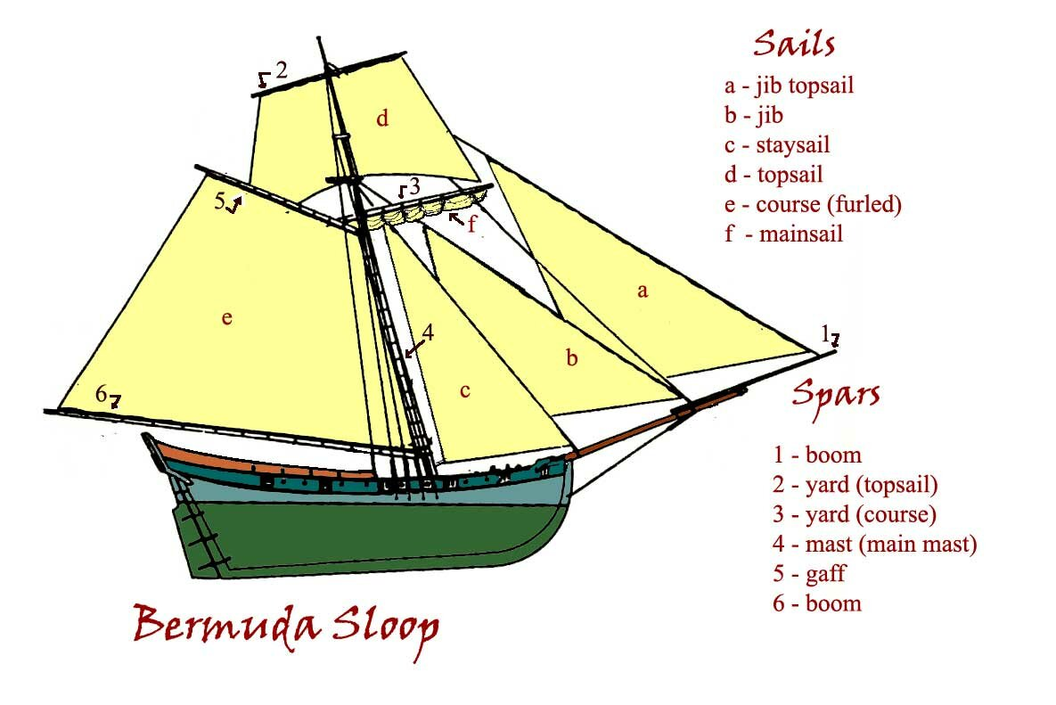 hight resolution of pirate ship diagram