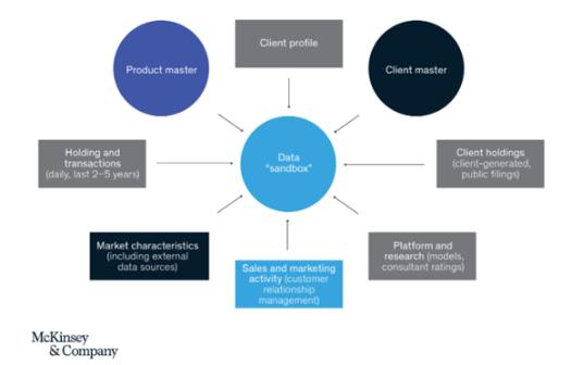 advanced-analytics-asset-management