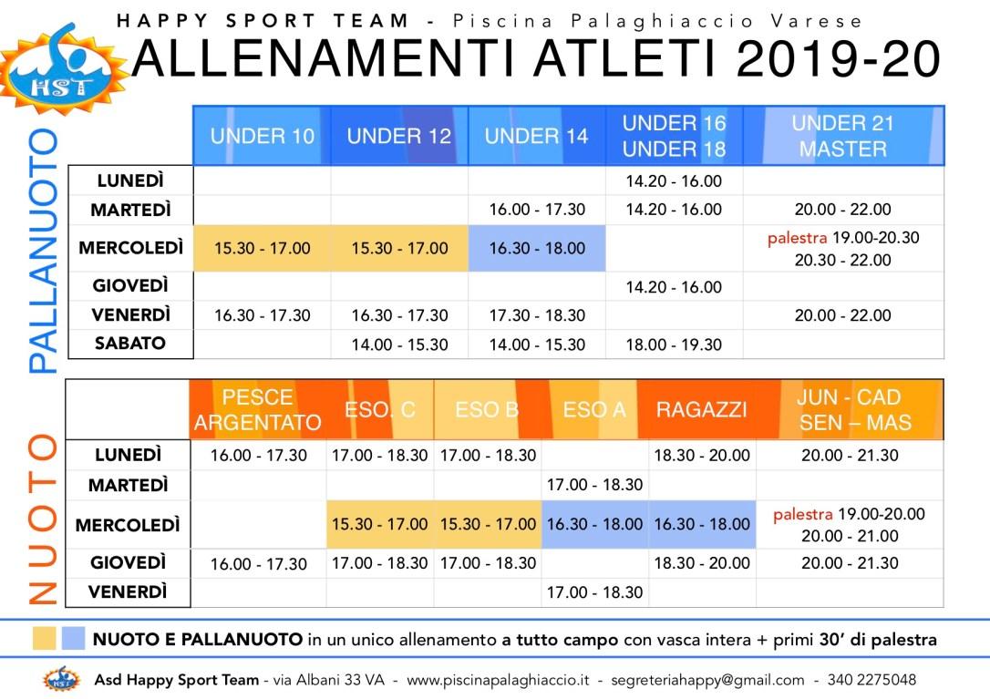 allenamenti ATLETI 2019-20