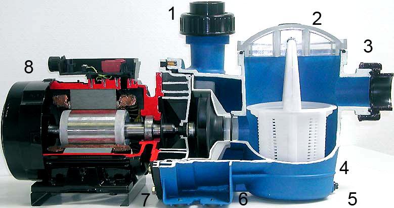 Pompe Filtration Piscine Pompe Hydroswim Hkv L